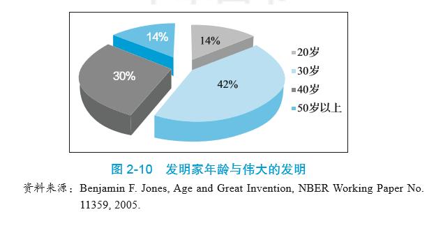 人均gdp10000美元_捷信:人均GDP1万美元时代的消费金融发展之路