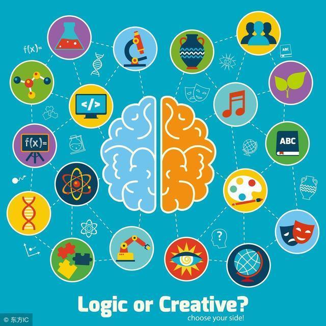 无锡优的堡全脑教育开发,助力中国脑计划高速发展