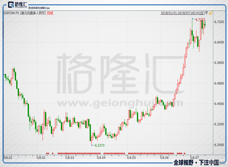 gdp增速放缓_二季度GDP增速放缓 大跌后的市场怎么看