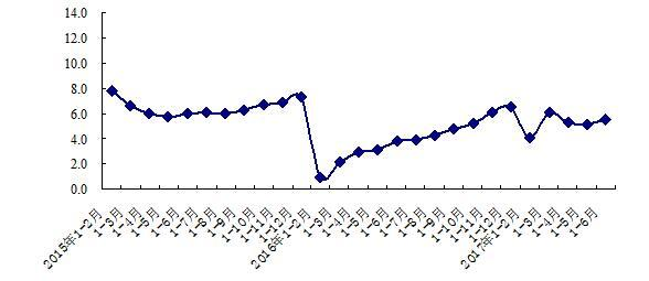 gdp价值_住房存量价值占GDP75(3)