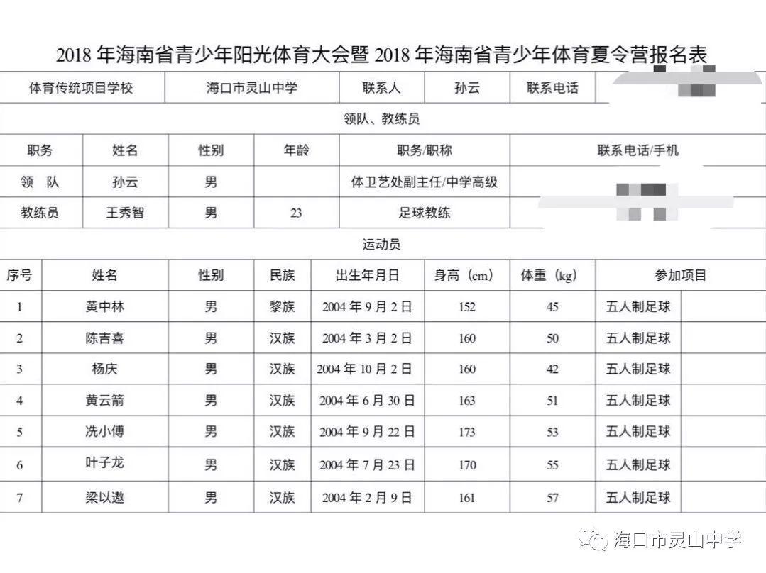 灵山中学初中男子足球队参加省青少年阳光体育大会夏令营活动
