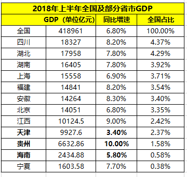 四川和福建各城市GDP对比_2018年四川各市州GDP排名 四川城市经济排名 表