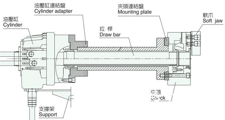 液压卡盘的安装方法步骤