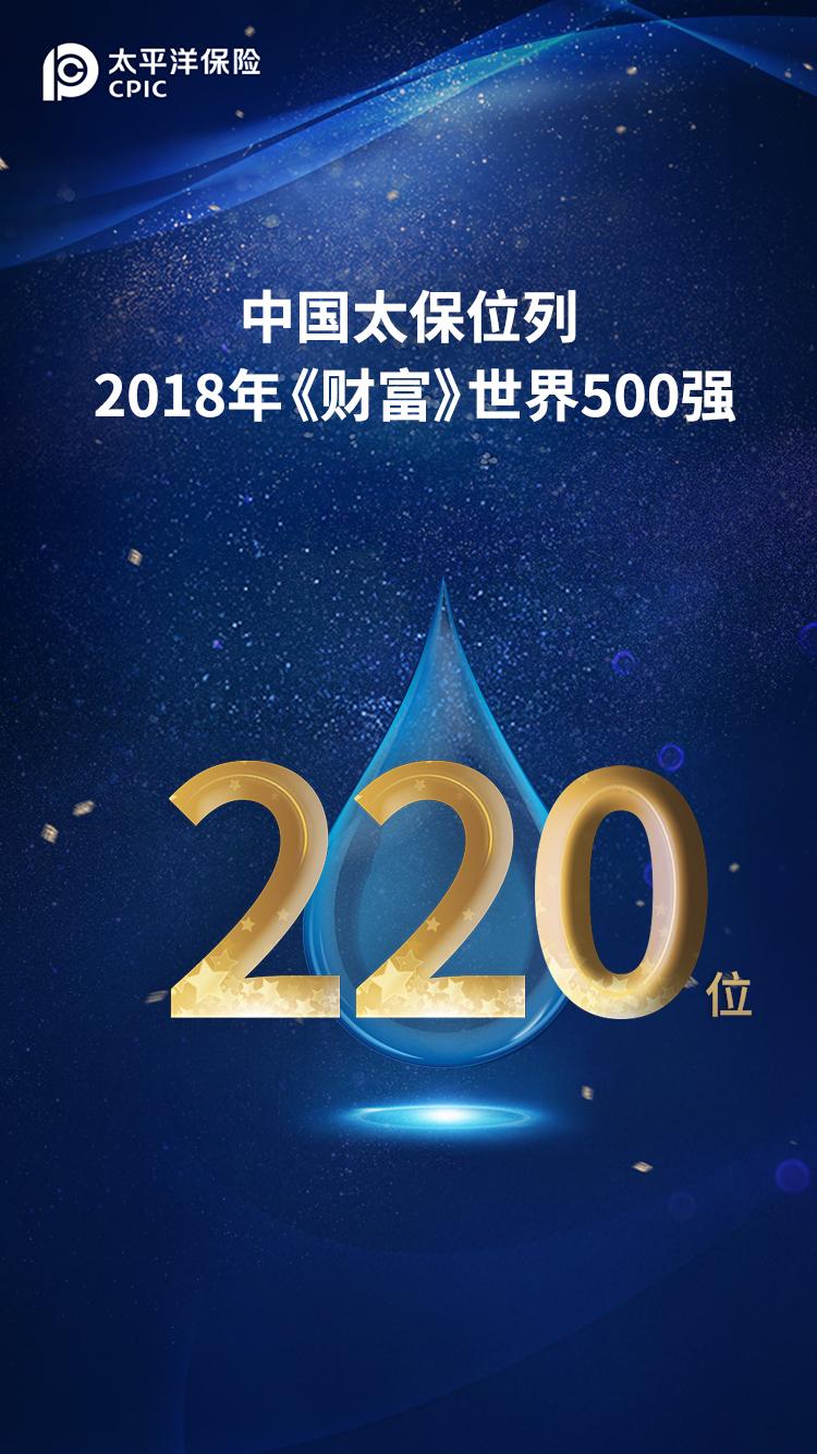 2019中国内地财富排行_表情 2019中国500强排行榜发布,23家化工企业14家医