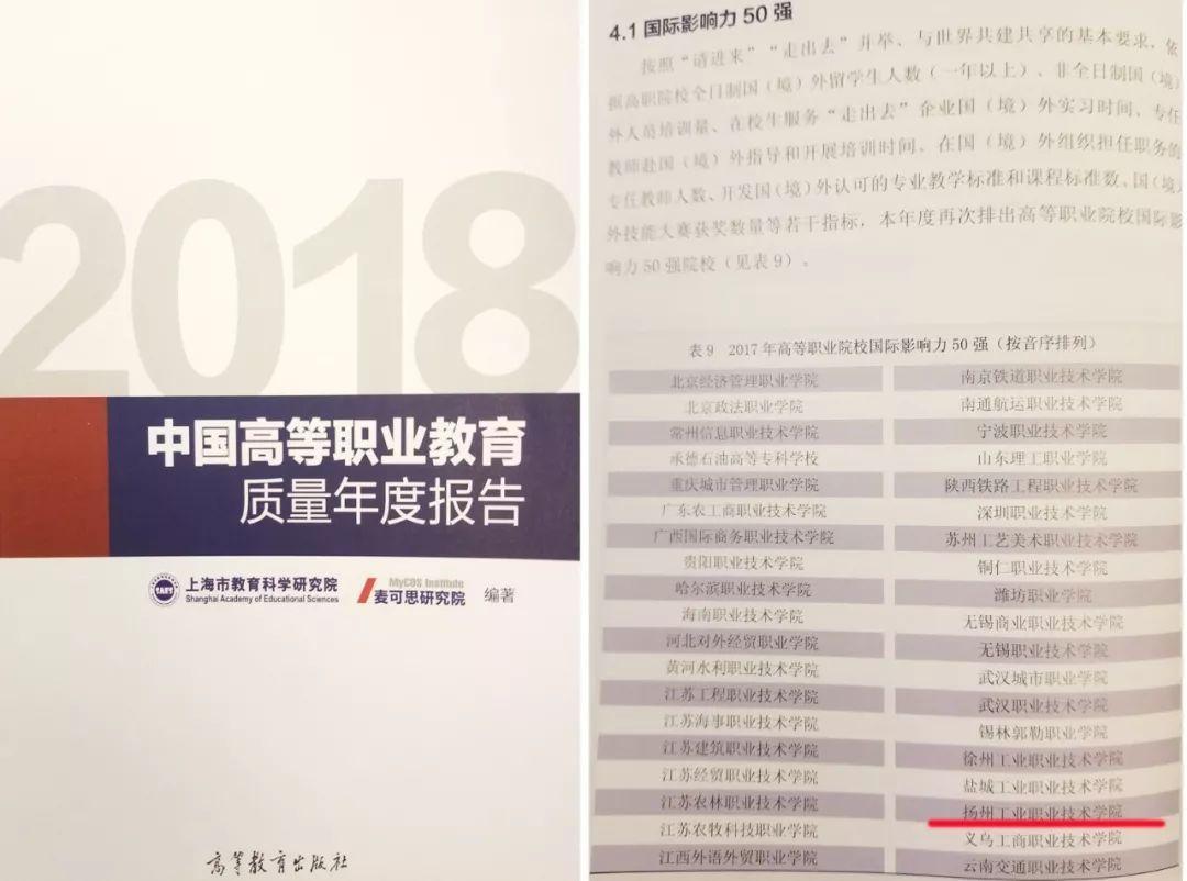 扬工院2018高职教育质量年度报告,你关心的都在这里~