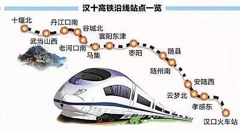 中国第二条穿越秦岭高铁明年开建,西安到武汉,还要等这么久