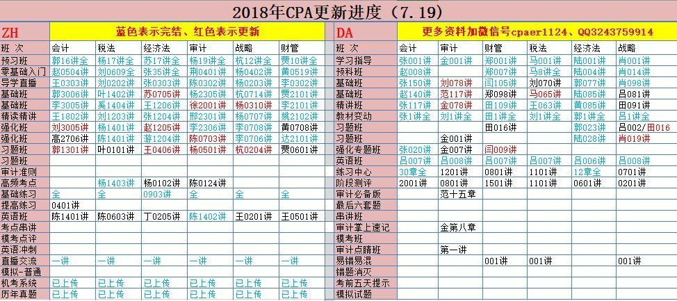 7月19日更新了注会、注会综合、中级和税务师课件