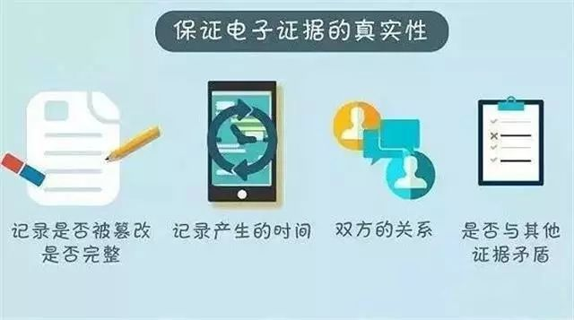 网调记录_你的微信 QQ 聊天记录,可以作为法律证据了