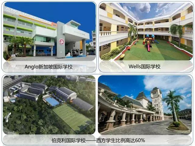 泰国曼谷公寓-素坤逸智慧城市-Whizdom 101 Essence Sukhumvit