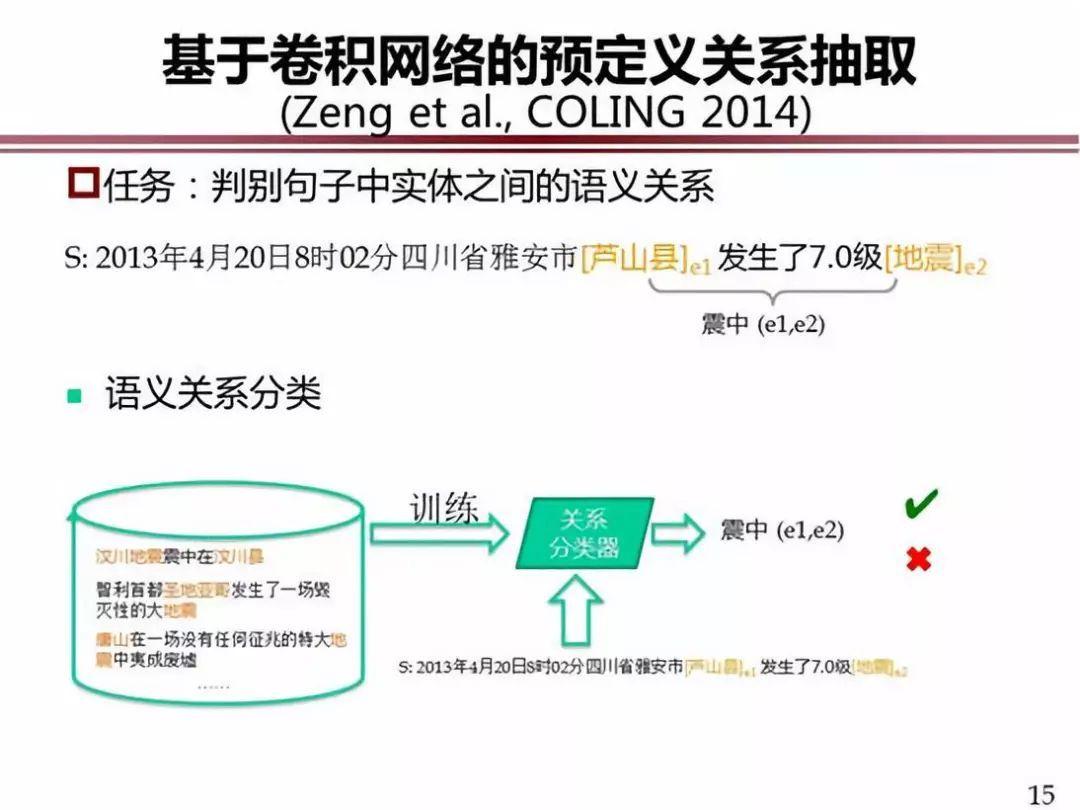 """赵军:我们需要研究""""开放域关系抽取""""和""""开放域事件抽取"""""""