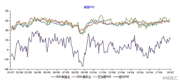 中国二季度gdp预增长_北京人均GDP 富裕 真相 投资过多消费过少