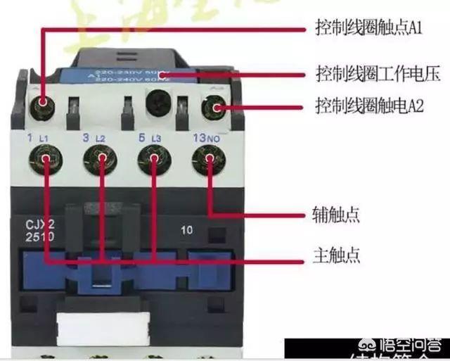 下面是接触器实物接线图.