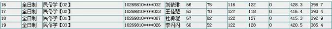 2013上海市人口_森林人2013款2.5i自动尊贵版