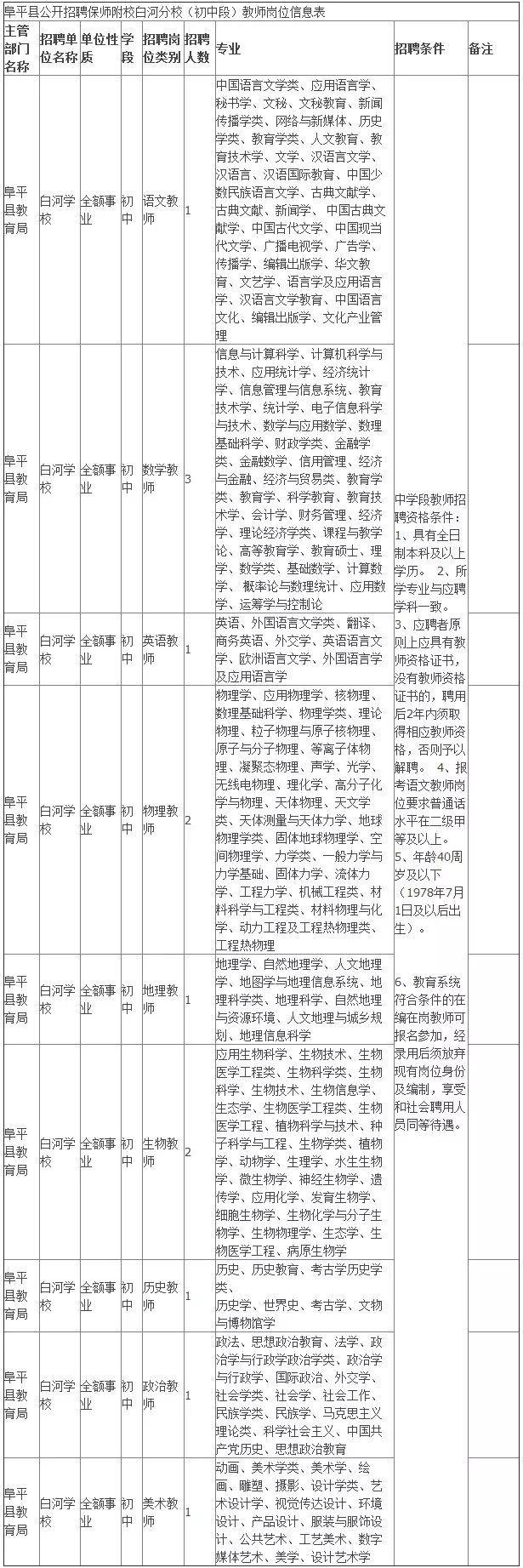 河北各地最新招聘教师280余人,抓紧报名!