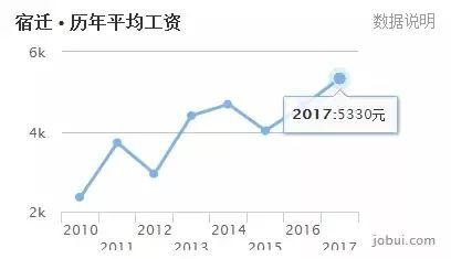 淮安市gdp_淮安市地图