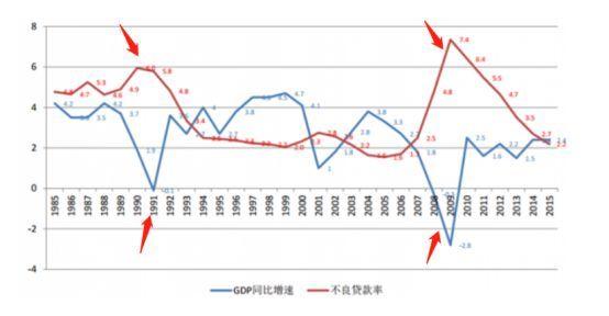 gdp增长率的同比和环比_煤炭钢铁上涨,铜会接棒