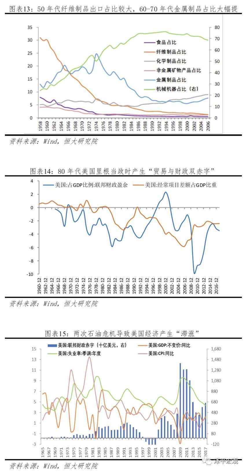 日美贸易战启示录:经济争霸