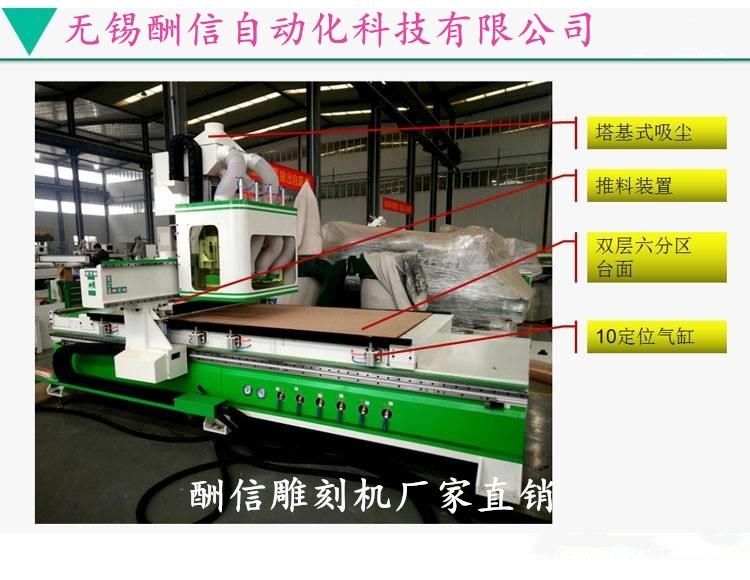 板式开料机基本流程以及加工工艺