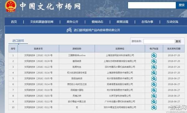 7月進口遊戲審批文件公布《絕地求生》國服基本沒戲