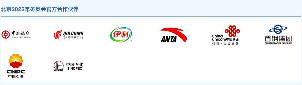 中国石油和中国石化成北京冬奥官方合作伙伴 陕西省与体育总局就七雄q传图标点亮