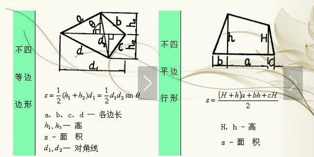 衡中数学老师:学透这56张公式图,初中3年考140都算低!收藏打印