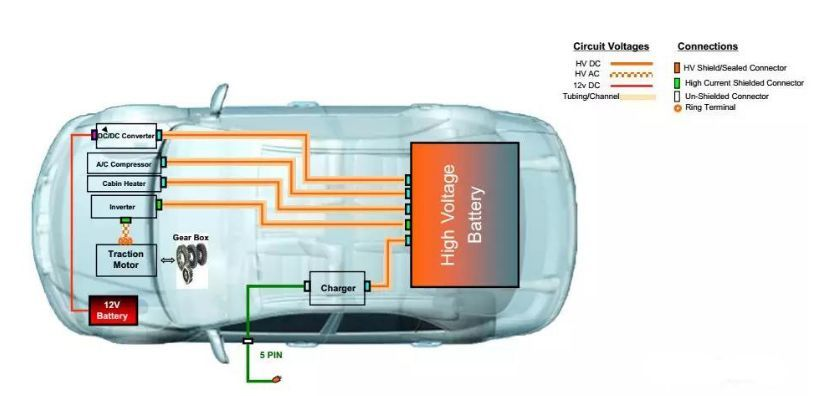 on how many wiring harnesses in a car