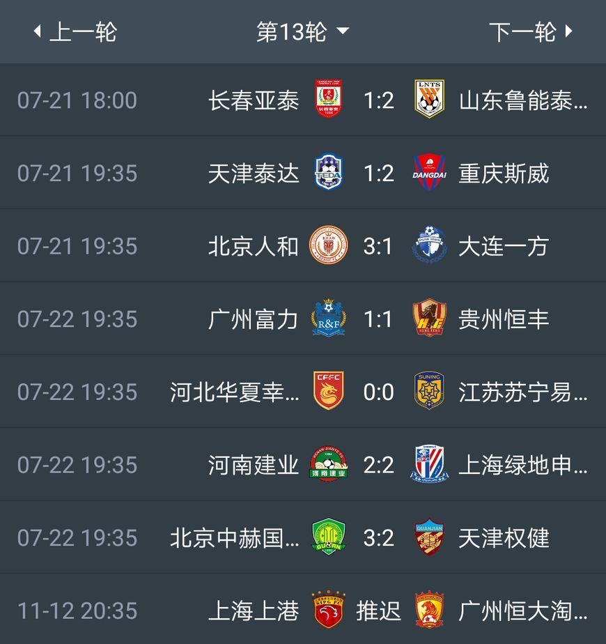 中超积分榜:上港VS恒大延期,国安险胜保榜首,升班马距前3仅5分!