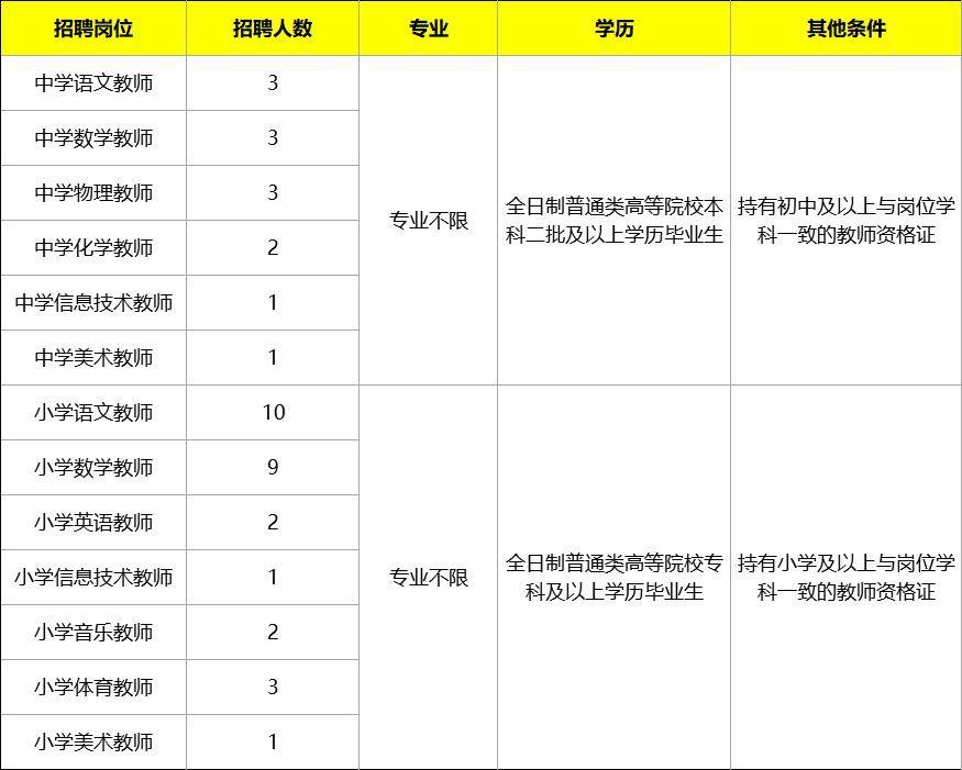 6,全日制普通类非应届不得的v女生专科生,本科生或研究生毕业报考;7女生初中日本比基尼图片