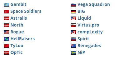 [原创]CSGO:伦敦Major参赛名单确定 NiP时隔两年重回Major赛场(图)