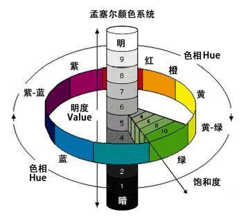 [原创]GUILD吉尔德祖母绿权威分级(图)