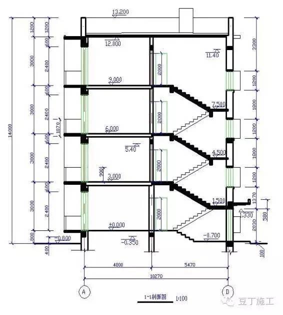 01 建筑平面图 一,建筑平面图的形成和平面图,立面图