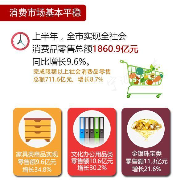 中国5000年经济总量_2015中国年经济总量
