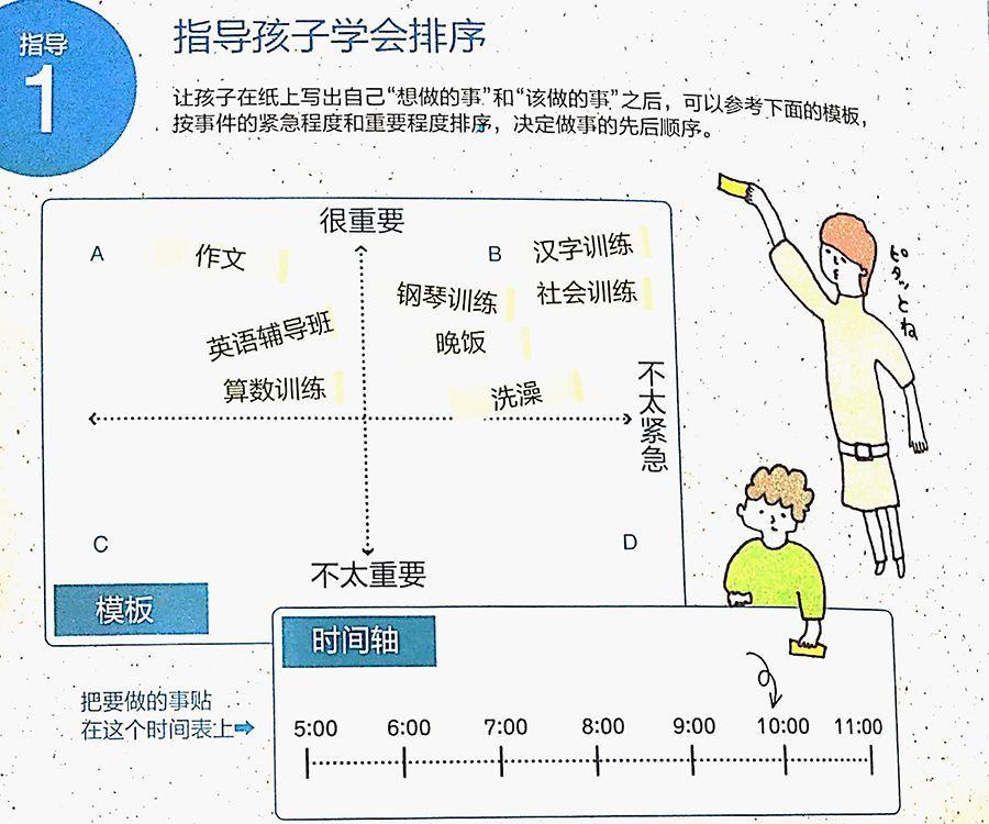 3张表帮孩子做好暑假计划!图片
