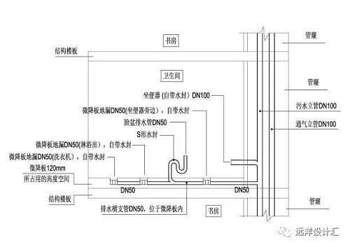 图9 微降板排水管道剖面图