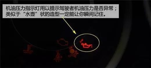 机油压力指示灯