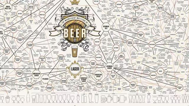 [原创]啤酒分类太复杂?六个标签帮你理顺关系(图)