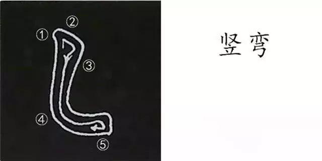 书法 柳公权楷书基本书画写法 附笔法图解