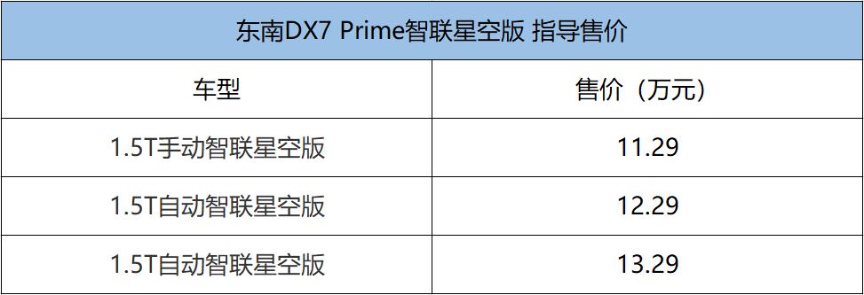 【新车上市】本周上市新车回顾 东南DX7智联星空版 英菲尼迪Q60等