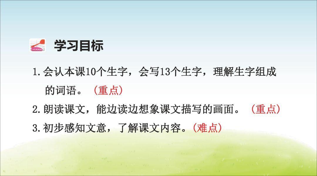 限时领部编版三年级语文上册完整资源包: 电子课本/课件/音频/同(责编