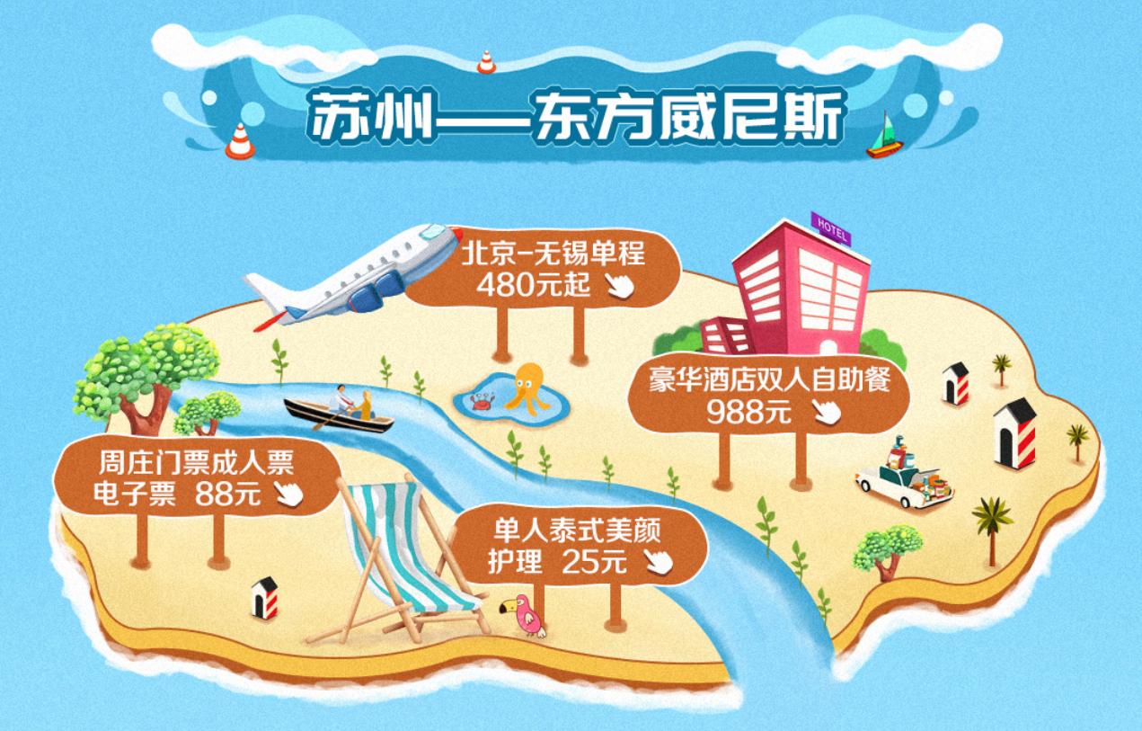 京东旅行揭秘热播剧取景地,爆款福利倾情奉上