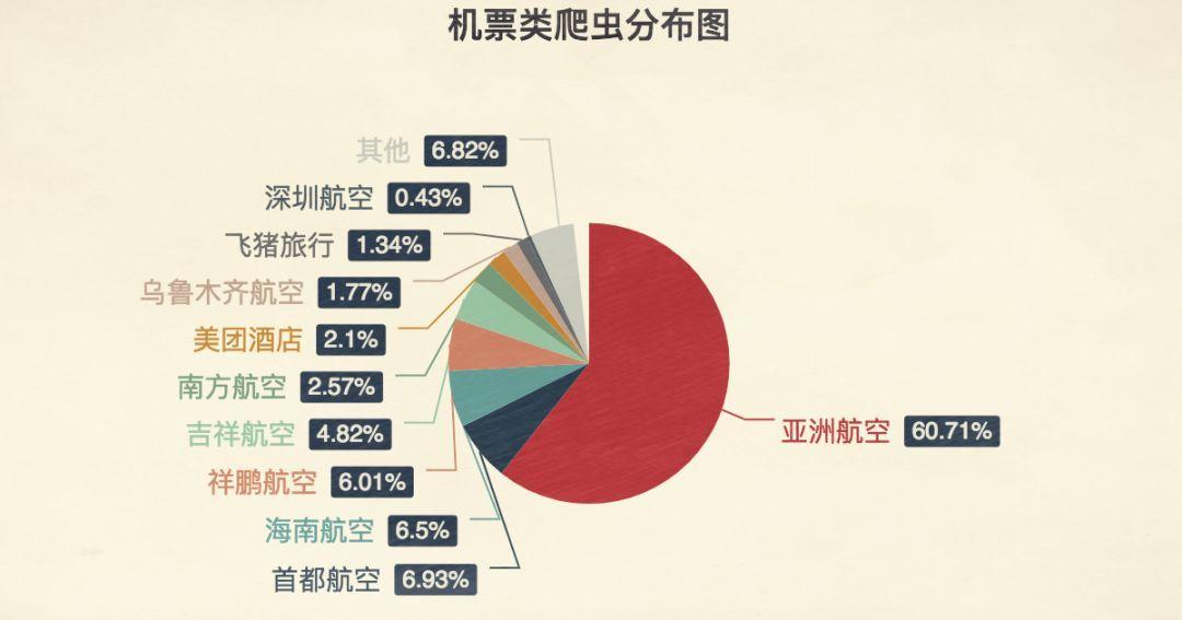 我收到一份《中国焦虑图鉴》 (图8)