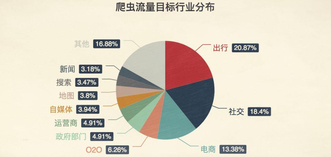 我收到一份《中国焦虑图鉴》 (图5)