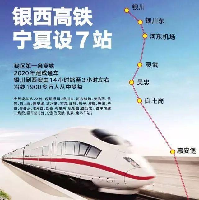 喜讯《高铁直招》中国教育核心院校 学历 就业双保障 西安铁道技师学院 盐池定岗招生18名!