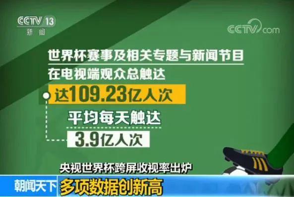 [一周盘点]体育产业投融资与大事件:阿里巴巴战略投资苏宁体育,建文帝削藩