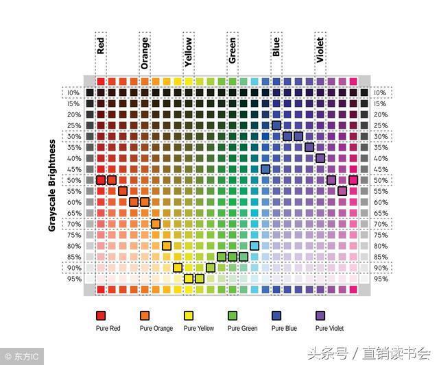 营销学人口年龄 分层_人口普查