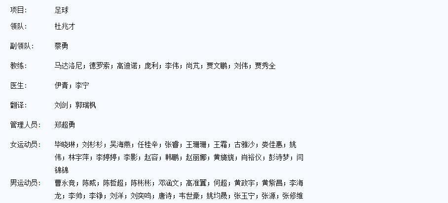 总局公示亚运会男足球员名单张修维李帅均在列