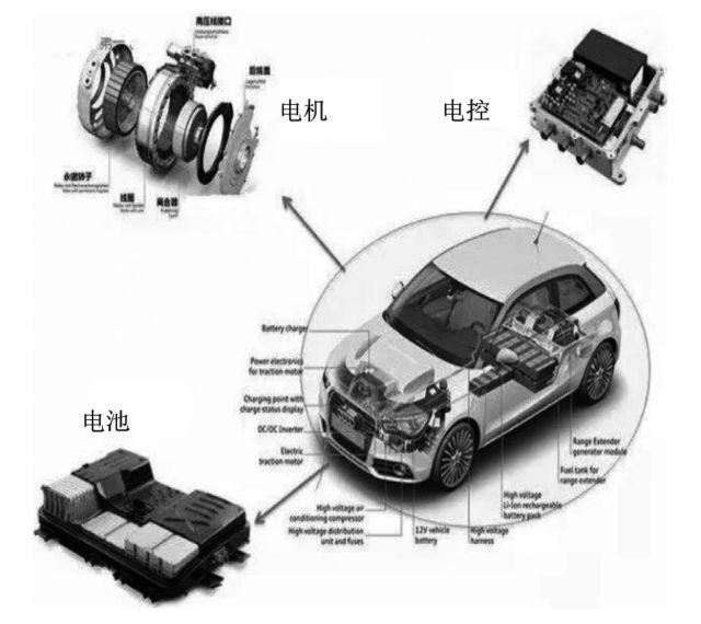 华科智源-汽车级大功率IGBT现状及未来趋势研究