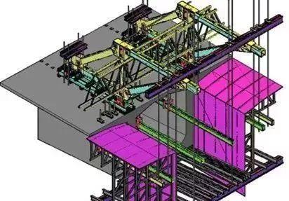 圖文解析|掛籃懸臂澆筑法施工技術,強烈推薦收藏!圖片