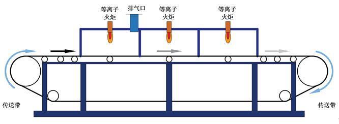 内冷式螺旋搅拌器: 步进电机驱动 (无极调速) 长寿命气动阀: 满足工作图片