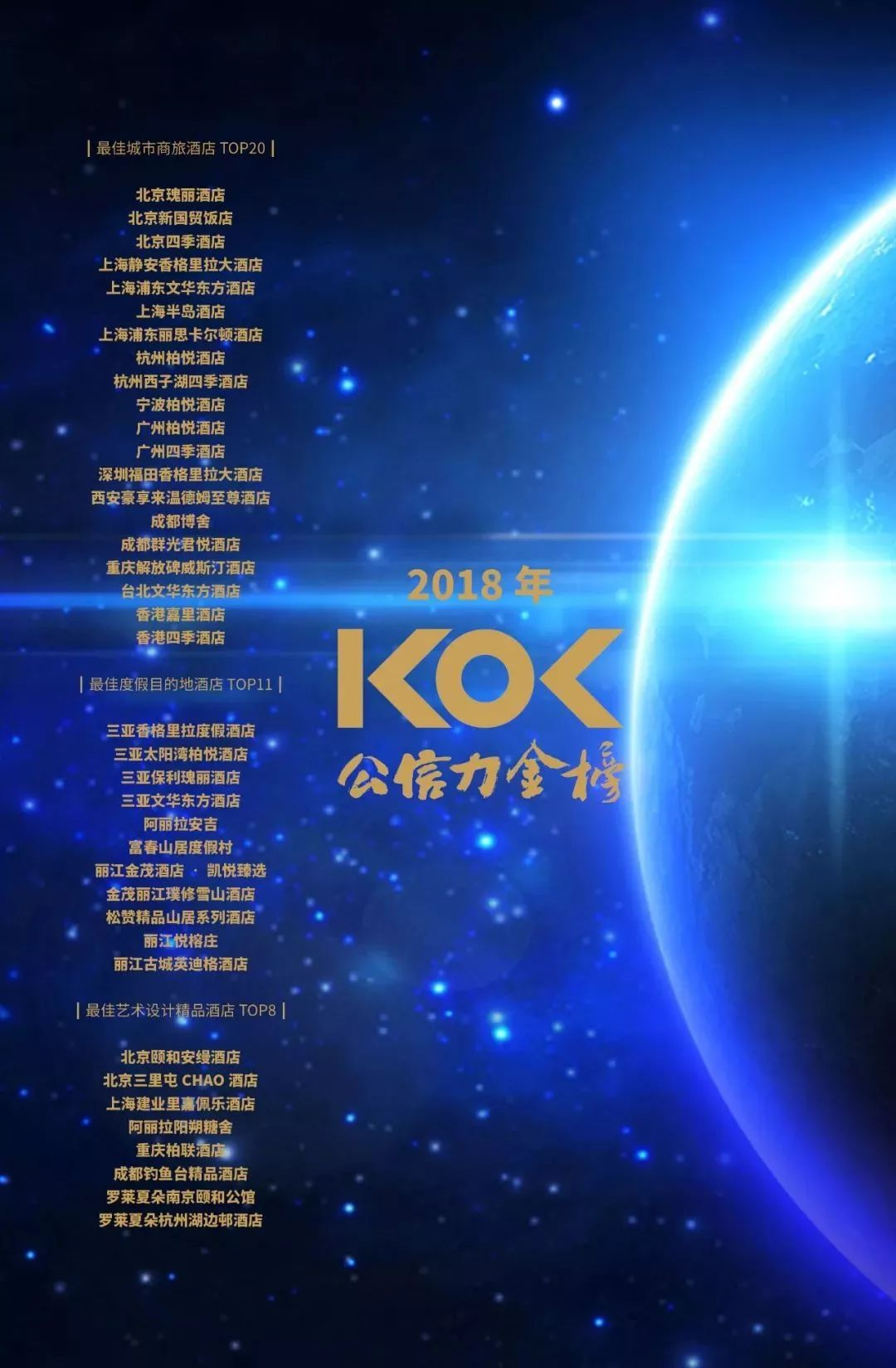 """""""好榜单是睡出来的""""   备受业内关注的2018年""""KOL公信力金榜""""颁奖典礼暨""""KOL酒店传播沙龙""""昨天落地了"""